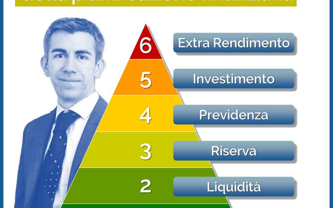 La piramide della pianificazione finanziaria